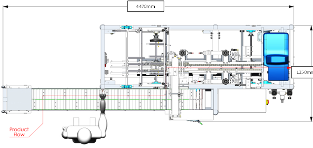 srp case packing equipment plan